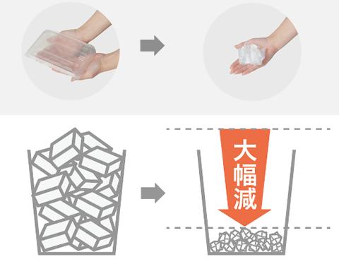 クラッシャブルパックでゴミ容積の大幅削減